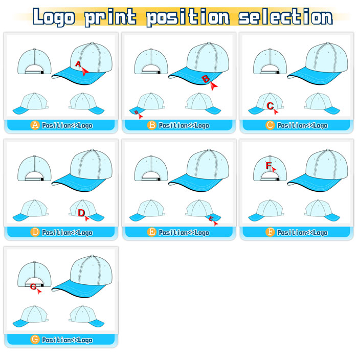Design options-Logo print position selection-Cap