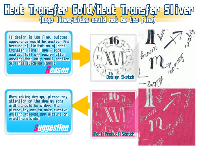 Guide-Heat Transfer GoldHeat Transfer Sliver-Logo linessides could not be too fine-T shirt-20111024