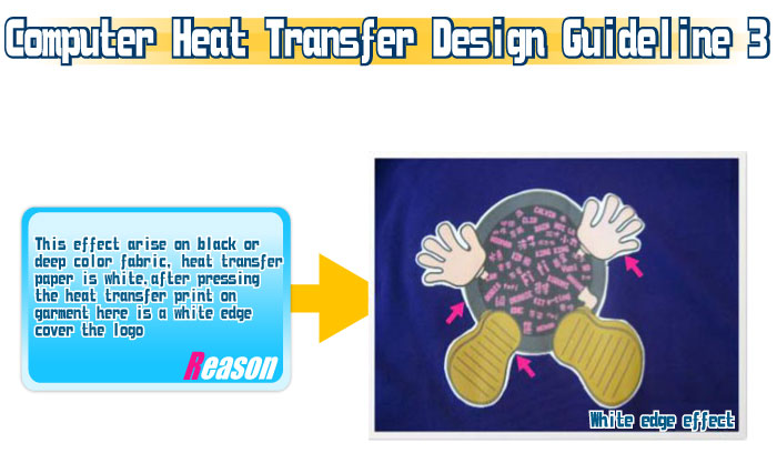Guide-Computer Heat Transfer Design Guideline 3-White edge effect-20111024_igift