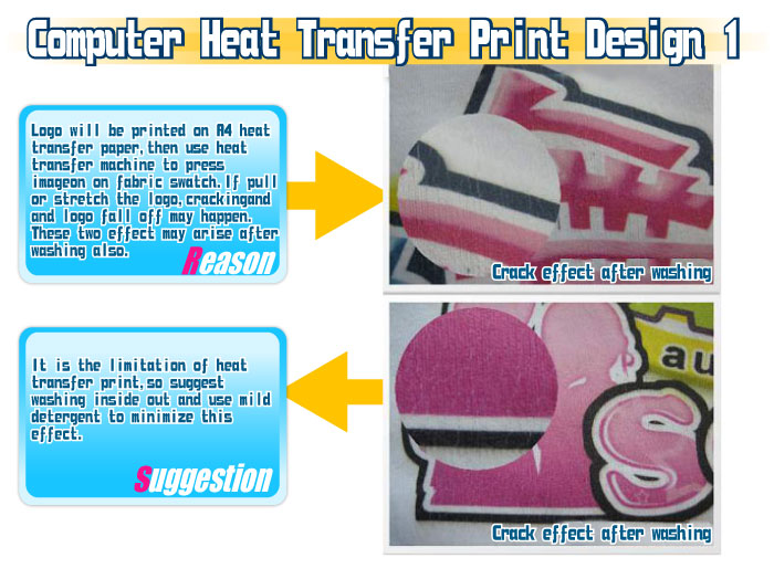 Guide-Computer Heat Transfer Print Design 1-Crack effect after washing-T shirt-20111024