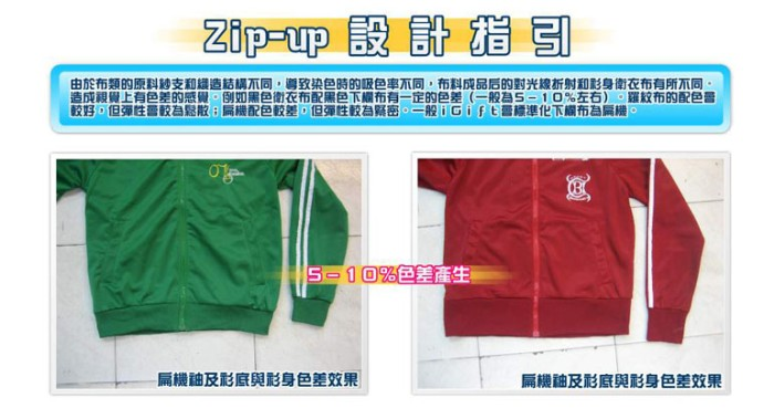 Guide-色差產生-Zip-up_igift