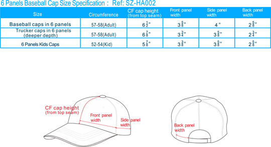 5 Panels Baseball Cap Size Spec