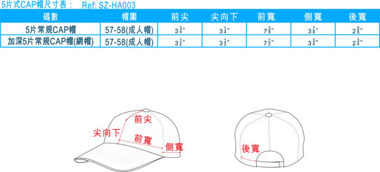 尺碼指南-5片式帽子尺寸-20121024
